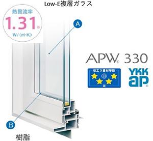 サッシ:APW330