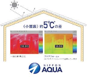 基礎・壁・屋根断熱:吹付断熱(硬質ウレタンフォーム)