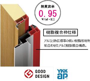 高断熱玄関ドア:Ykkap(イノベストD50)